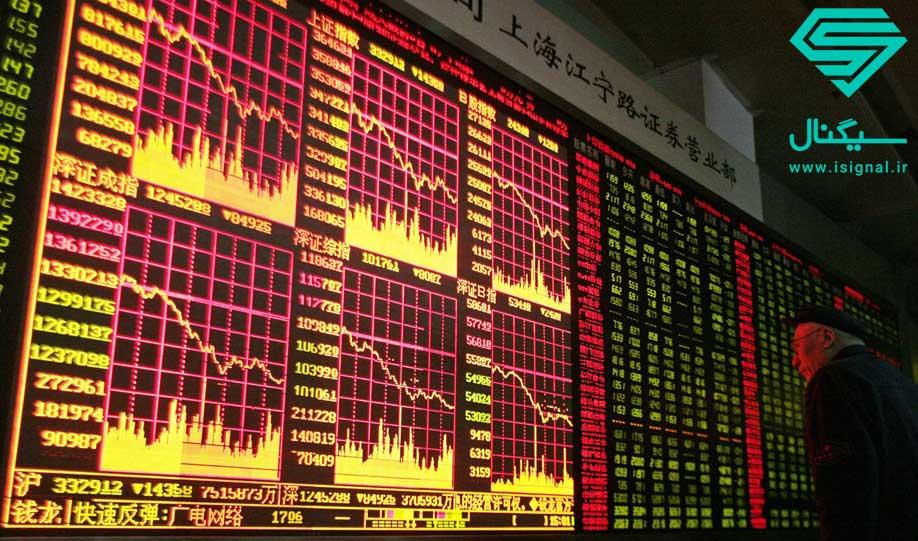 تحلیل شاخص بورس شانگهای (SHCOMP) | تاریخ 15 شهریور ماه 1399