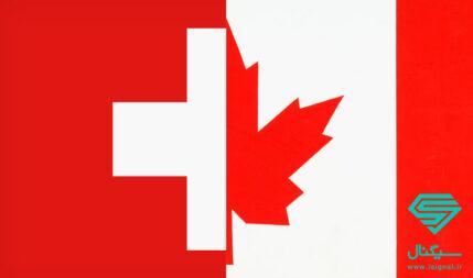 تحلیل تکنیکال نرخ برابری دلار کانادا در برابر فرانک سوئیس (CADCHF) | تاریخ 10 آبان ماه 1399