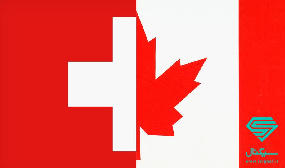 تحلیل تکنیکال نرخ برابری دلار کانادا در برابر فرانک سوئیس (CADCHF) | تاریخ 11 تیر ماه 1399