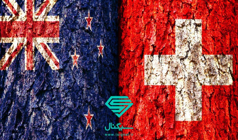 تحلیل نرخ برابری دلار نیوزیلند در مقابل فرانک سوئیس (NZDCHF) | تاریخ 7 مرداد ماه 1399