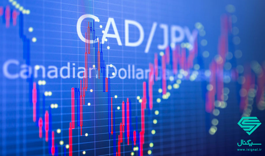 تحلیل تکنیکال ارزش دلار کانادا در برابر ین ژاپن (CADJPY) | تاریخ 21 مرداد ماه 1399