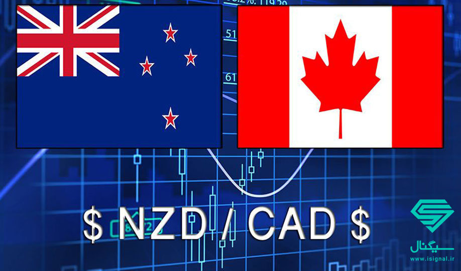 تحلیل تکنیکال نرخ برابری دلار نیوزیلند به دلار کانادا (NZDCAD) | تاریخ 10 مهر ماه 1399