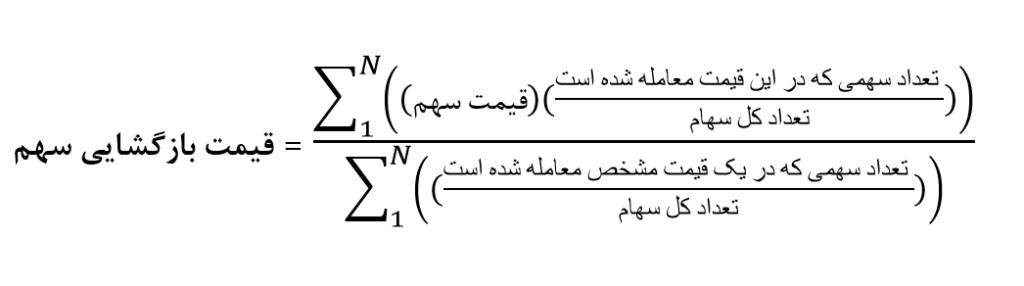 فرمول قیمت بازگشایی سهم