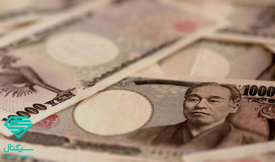 تحلیل تکنیکال شاخص نیکی ژاپن (NI225) | تاریخ 15 مهر ماه 1399