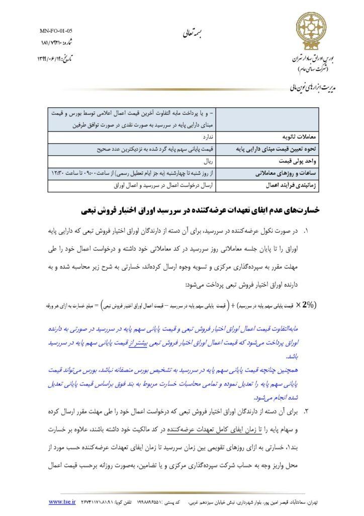 دستورالعمل اوراق اختیار فروش تبعی 2