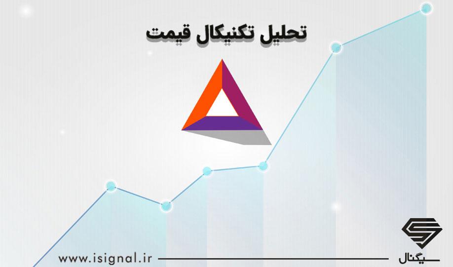 تحلیل تکنیکال قیمت بیسیک اتنشن توکن (BAT) | تاریخ 24 شهریور 1399
