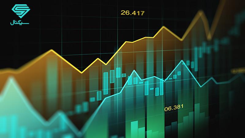 بازار مشتقه بورس کالا چیست؟