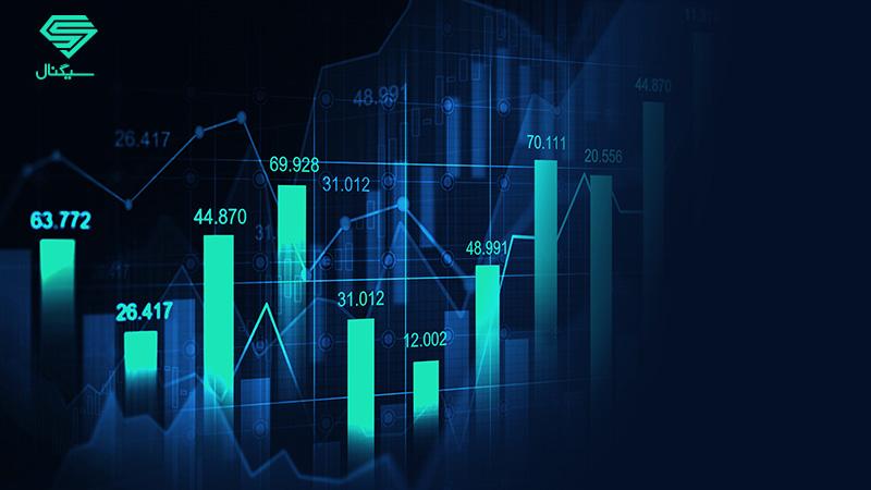 انواع بازارهای مالی بر اساس نوع دارايي