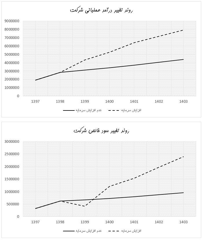 بررسی وضعیت و تحلیل بنیادی نماد کساوه | 8 مهر ماه 1399