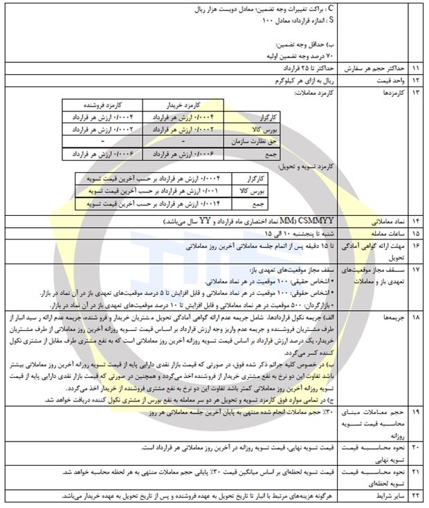 مشخصات قراردادهای آتی در ایران
