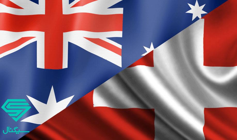 تحلیل تکنیکال نرخ ارزش دلار استرالیا مقابل فرانک سوئیس (AUDCHF) | تاریخ 10 آبان ماه 1399