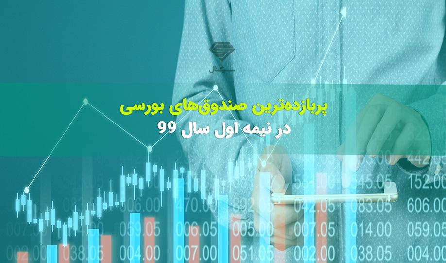 گزارش جامع بهترین صندوق های بورسی (ETF) در نیمه اول سال 99