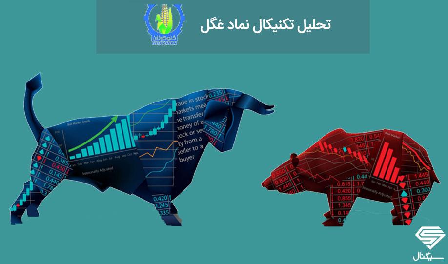 تحلیل تکنیکال نماد غگل (شرکت گلوکوزان) | 22 مهر ماه 1399