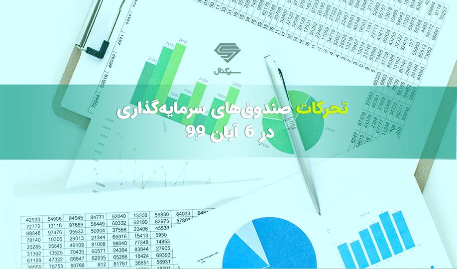 تحرکات صندوق های سرمایه گذاری در 6 آبان ماه 99