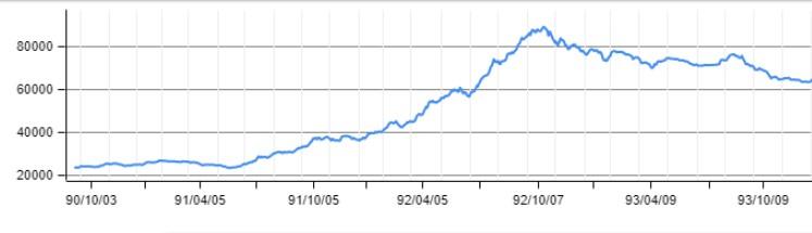 چرا ترکیب نقدینگی سیگنال مهمی برای بازار سرمایه است؟