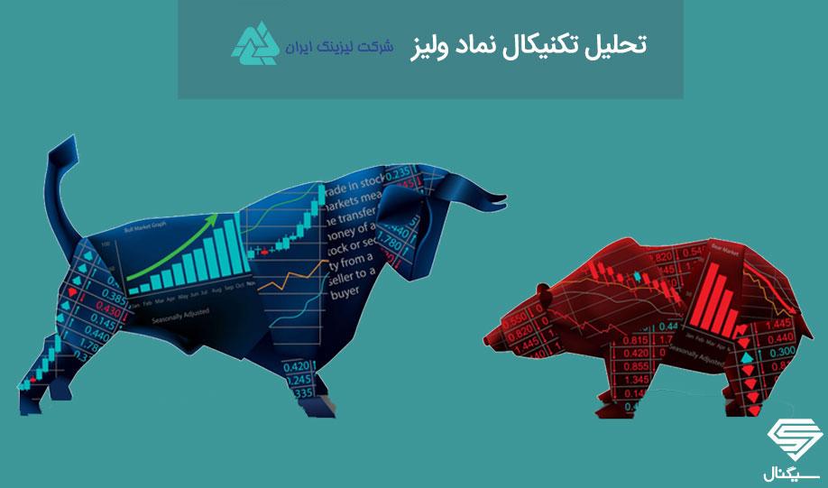 تحلیل تکنیکال نماد ولیز (لیزینگ ایران) | 20 مهر ماه 1399