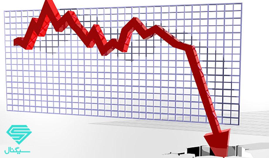 نرخ سود بین بانکی در مسیر کاهشی