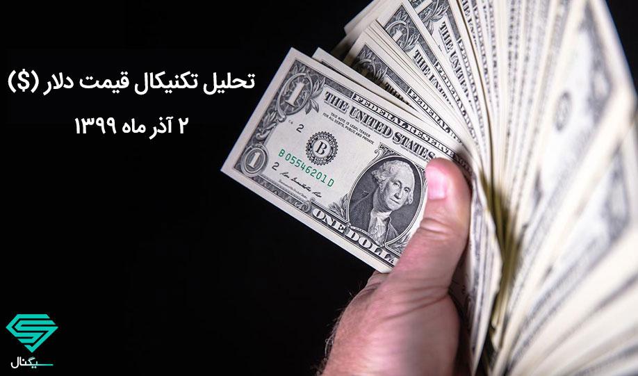 سطوح مهم و تعیین کننده قیمت دلار در میان مدت   2 آذر ماه 1399
