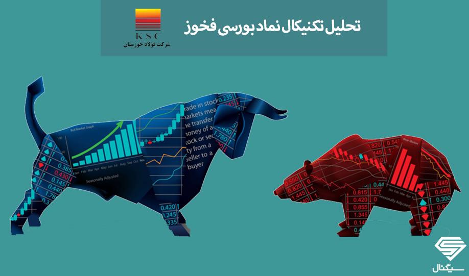تحلیل تکنیکال فولاد خوزستان (فخوز) 24 آبان ماه 99