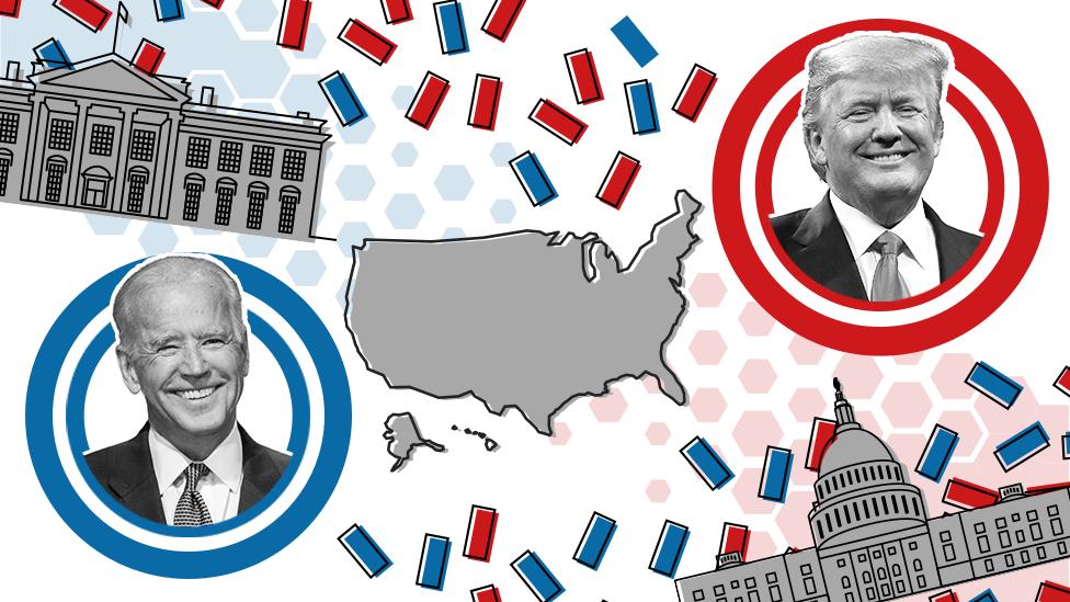 انتخابات آمریکا 2