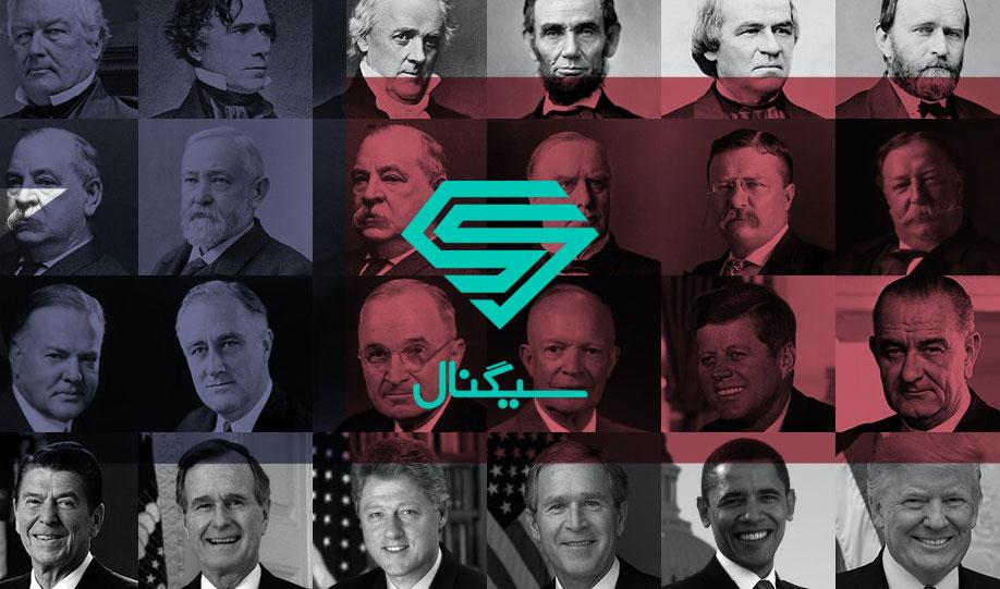 تغییرات نرخ شاخص دلار (DXY) در ادوار مختلف ریاست جمهوری آمریکا | 12 آبان ماه 1399