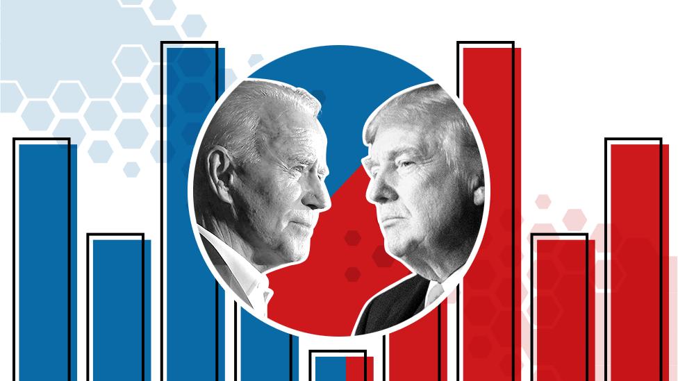 انتخابات آمریکا 1
