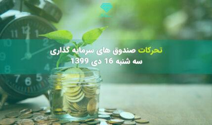 تحرکات صندوق های سرمایه گذاری | سه شنبه 16 دی ماه 99