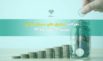 تحرکات صندوق های سرمایه گذاری | دوشنبه 4 اسفند ماه 99