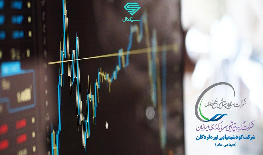 تحلیل تکنیکال شلرد (کود شیمیایی اوره لردگان) | 12 اسفند 99