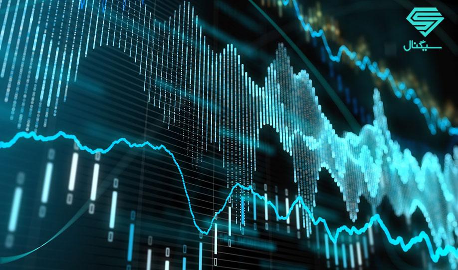 نوسانِ دامنهی نوسان | آیا بازار به تعادل میرسد؟