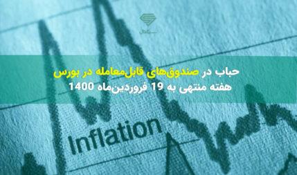 حباب در صندوقهای ETF (قابل معامله در بورس) در هفته منتهی به 19 فروردین ماه 1400