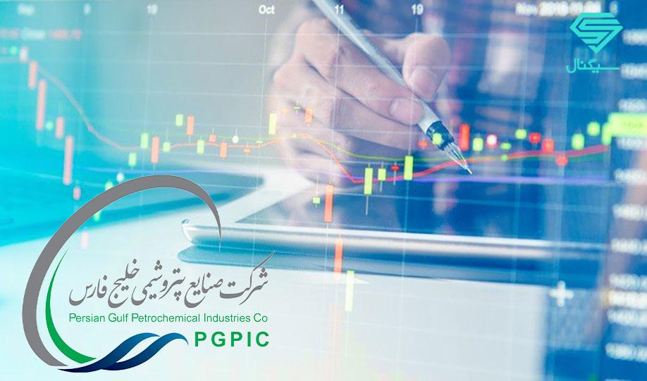تحلیل تکنیکال پارس | 6 اردیبهشت 1400