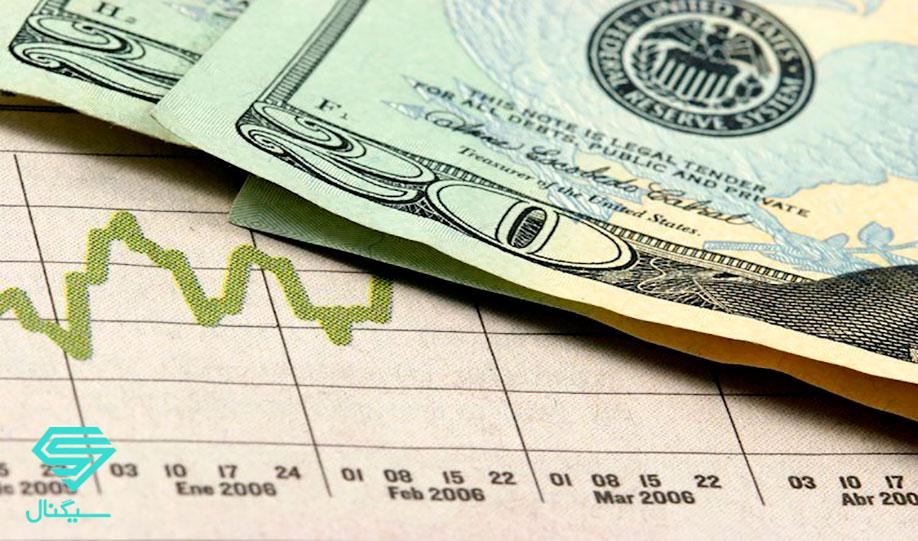 تحلیل شاخص دلار آمریکا (DXY)