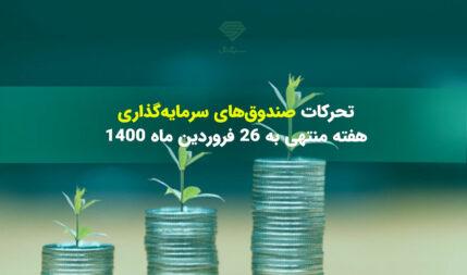 تحرکات صندوقهای سرمایهگذاری | هفته منتهی به 26 فروردین ماه 1400