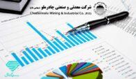 تحلیل بنیادی شرکت معدنی و صنعتی چادرملو (کچاد) | 28 اردیبهشت 1400