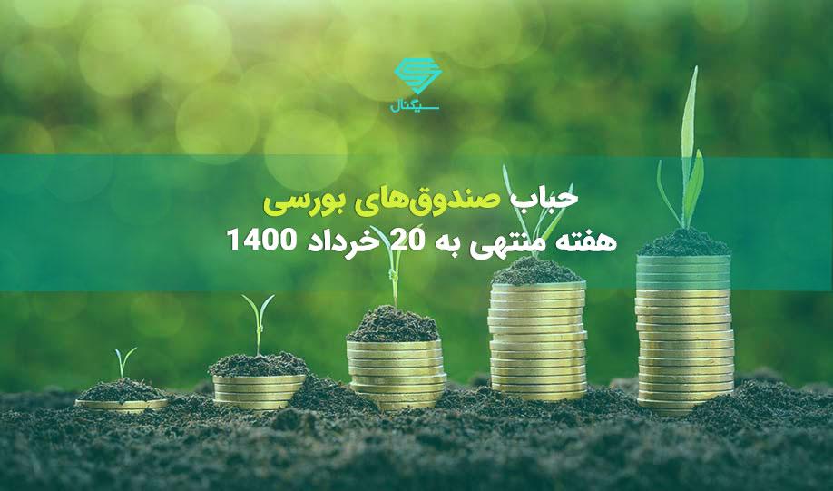 حباب صندوقهای بورسی | هفته منتهی به 20 خرداد 1400