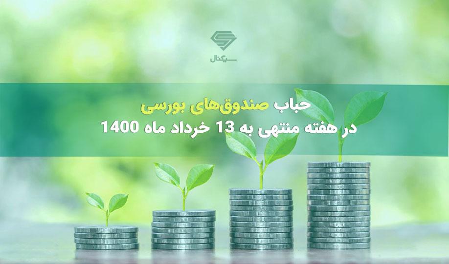 حباب صندوقهای بورسی در هفته منتهی به 13 خرداد ماه 1400