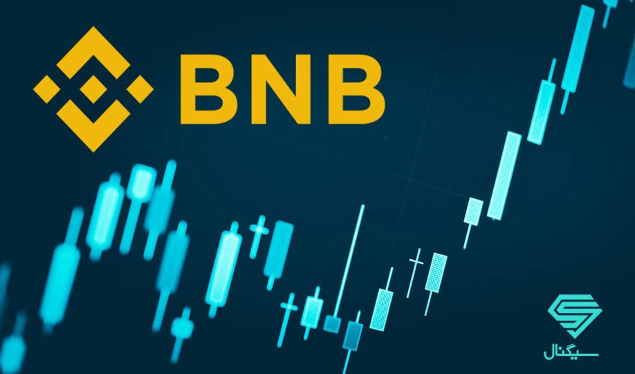 تحلیل تکنیکال بایننس کوین BNB/USDT