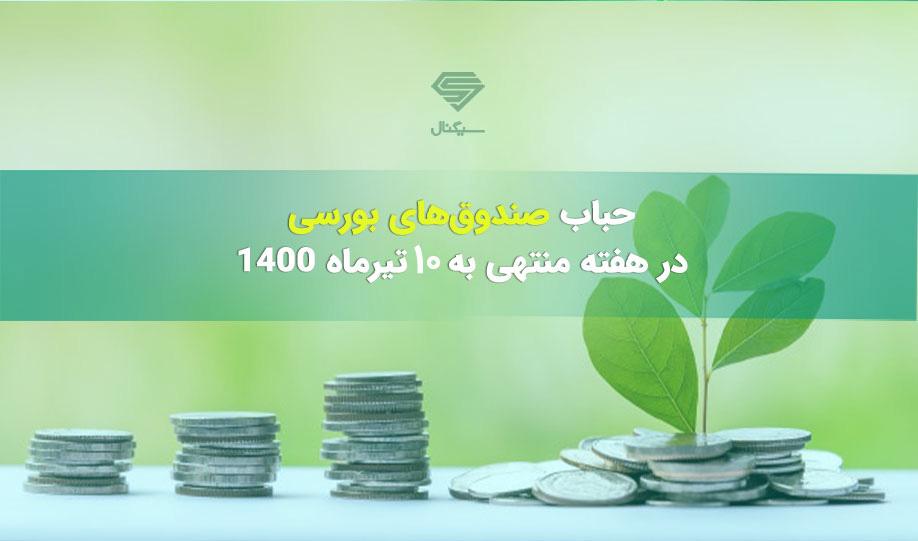 حباب صندوق های بورسی در هفته منتهی به 10 تیر ماه 1400