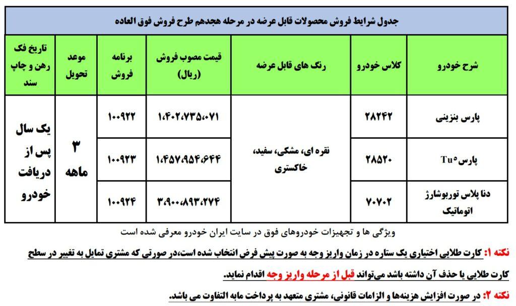 هجدهمین فروش فوقالعاده ایران خودرو   تیر ماه 1400