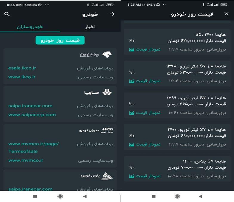 نوزدهمین مرحله فروش فوق العاده محصولات ایران خودرو تیر ماه 1400