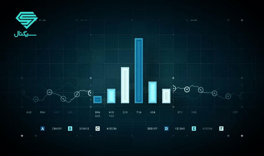 گزارش روز بازار جهانی | 17 شهریور 1400