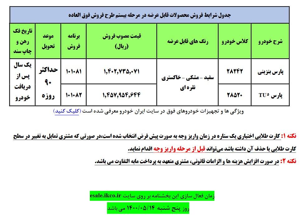 بیستمین مرحله فروش فروش فوق العاده محصولات ایران خودرو
