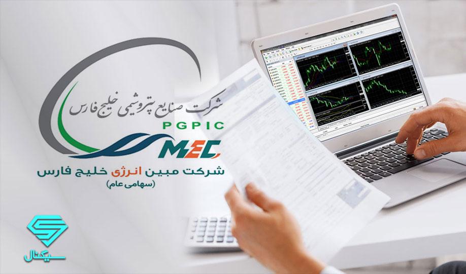 تحلیل تکنیکال مبین   4 مهر 1400
