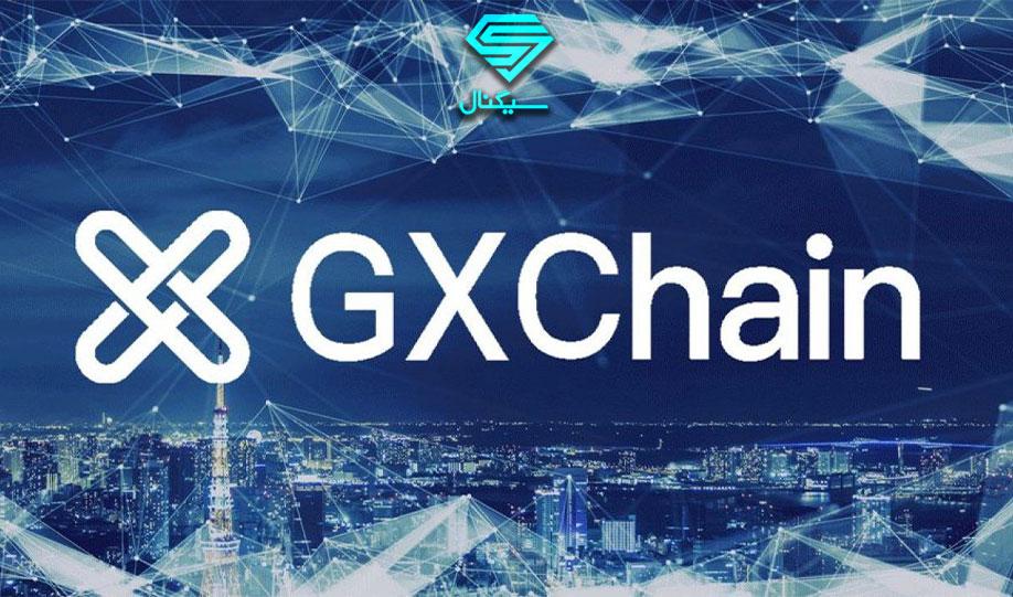 تحلیل تکنیکال GXChain (GXS)