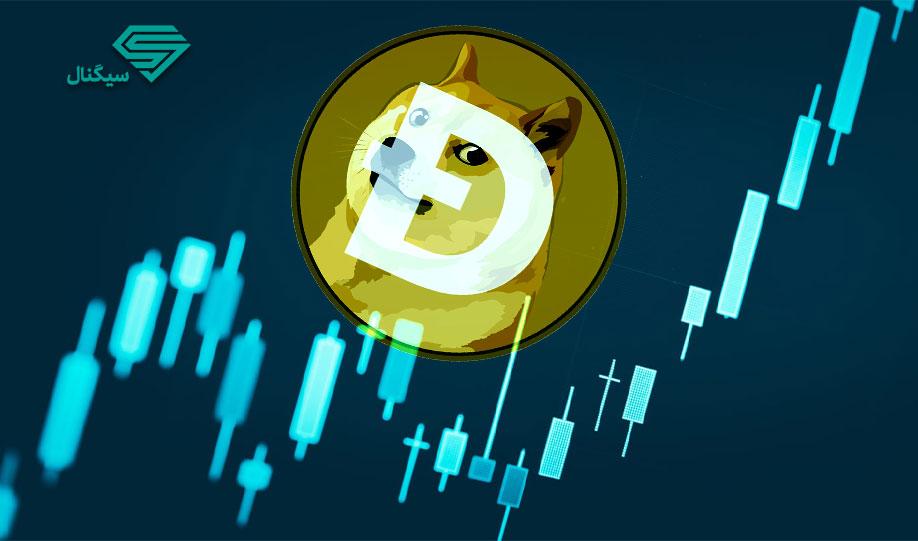 تحلیل تکنیکال دوج کوین (DOGE/USDT)
